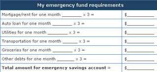 Illustration for article titled Calculate your emergency-fund needs