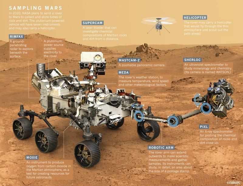 Illustration for article titled Mars or Bust!