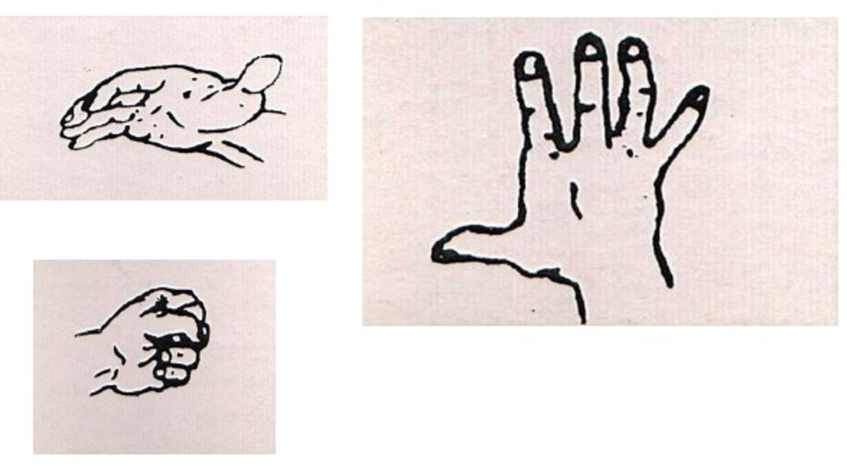 The Personality Test That's All About Hand Gestures