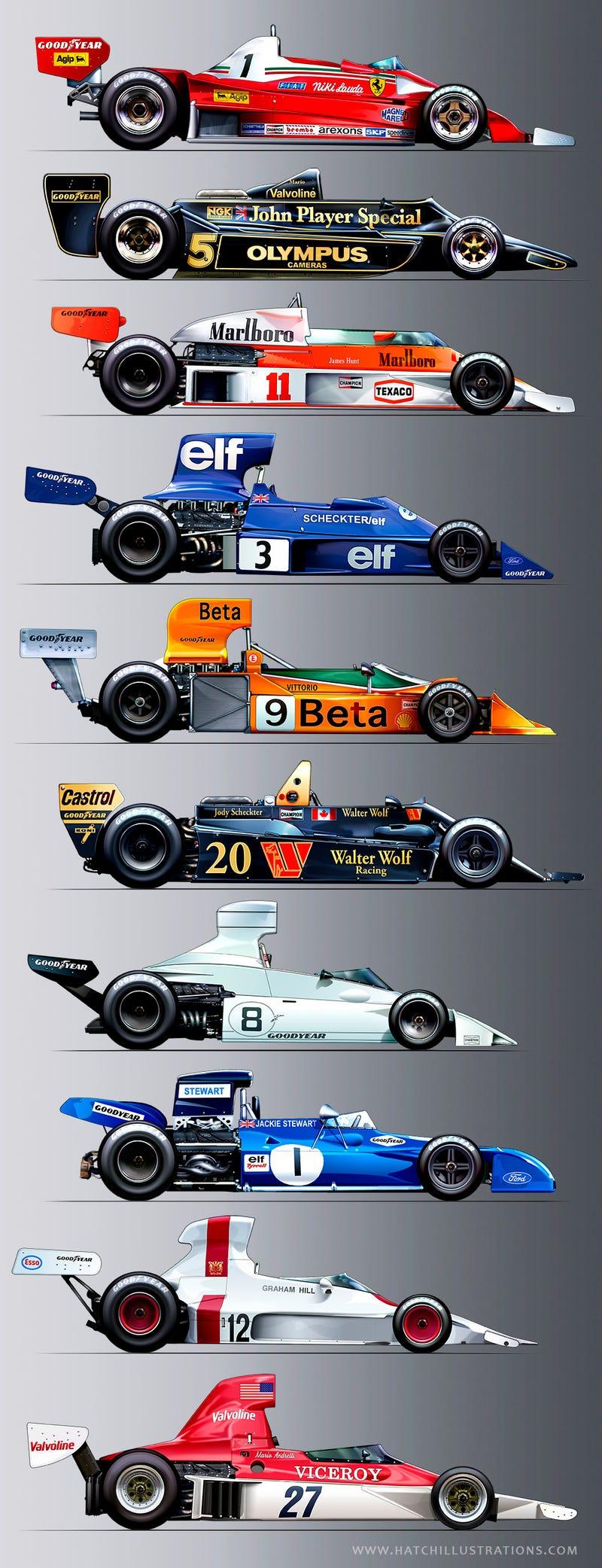 Illustration for article titled Jim Hatch - Historic GP
