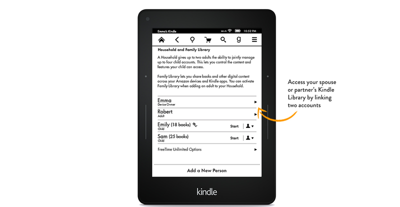 Ebook S For Kindle App