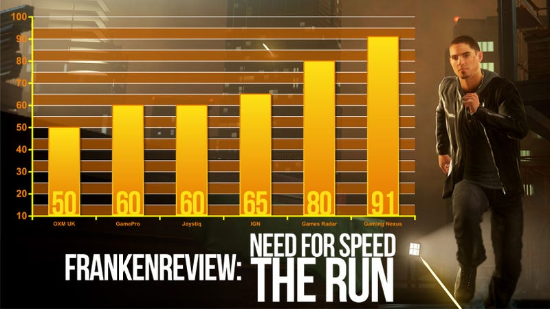 Illustration for article titled Need for Speed: The Run Crashes Into a Wall of Criticism