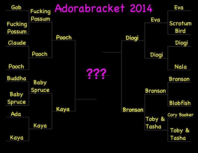 Illustration for article titled Adorabracket: Final Four [CLOSED]