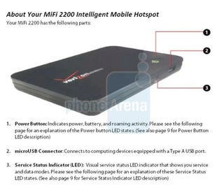Illustration for article titled Verizon MiFi 2200 Personal Hotspot Leak