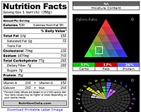 Illustration for article titled Nutritional information database