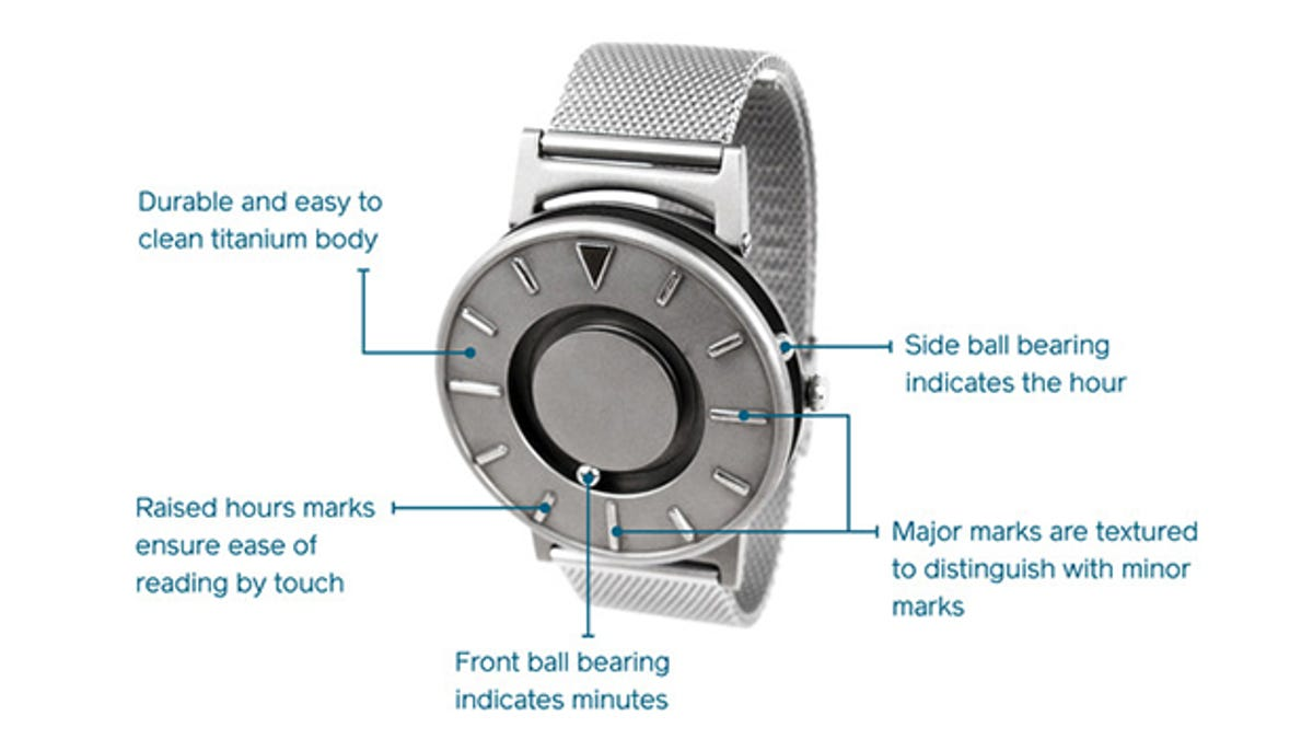 design world if entry blind watches guide