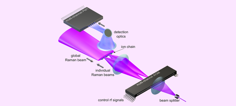 Illustration for article titled This Chip Could Finally Make a Real Quantum Computer