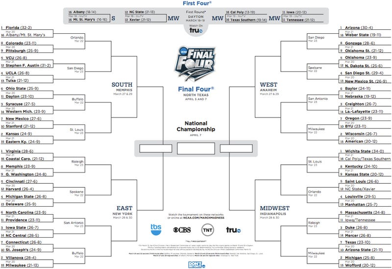NCAA Tournament Bracket - March Madness - ESPN