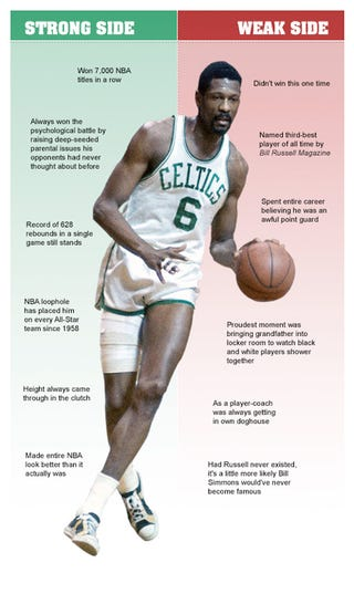 Illustration for article titled Bill Russell