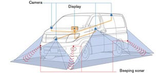 Illustration for article titled Nissan Around View Monitor Gives You The Top-Down Approach
