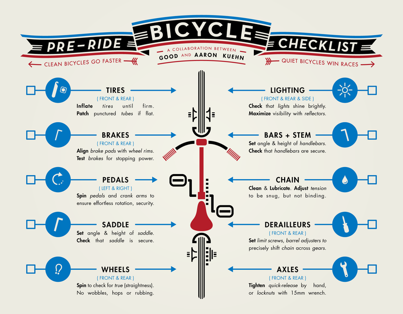Illustration for article titled Get Your Bike Ready for a Ride with This 10-Point Checklist