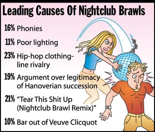 Illustration for article titled Leading Causes Of Nightclub Brawls