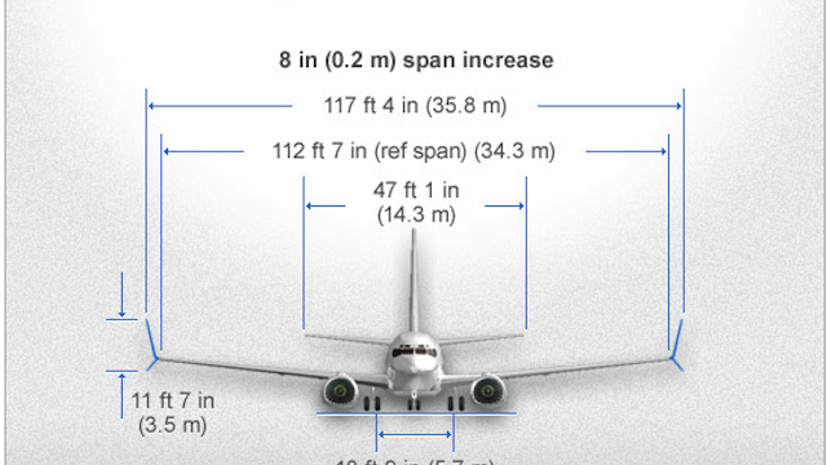 How These Simple Scimitar Winglets Make The 737 A Whole New Plane Airplane Wing Diagram