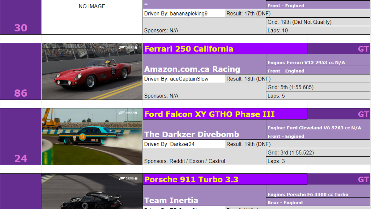 The Oppositelock Forza 7 Endurance Championship, Round 1