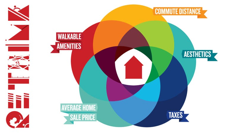 Illustration for article titled Ready to Buy a Home? Use this Infographic to Avoid a Stress Overload