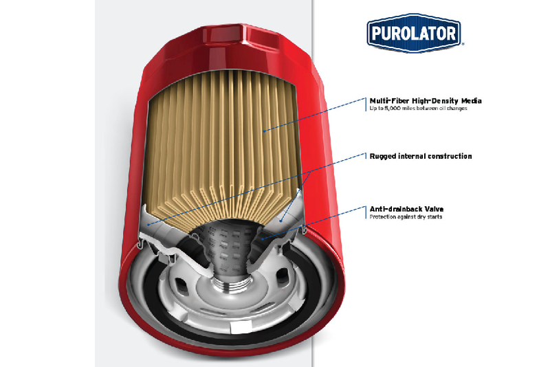 Here 39 s why engine oil filters are so fascinating for How does motor oil work