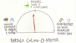 Illustration for article titled Bartolo Colon-O-Meter: It's A Fine Line Between Failure And Non-Failure