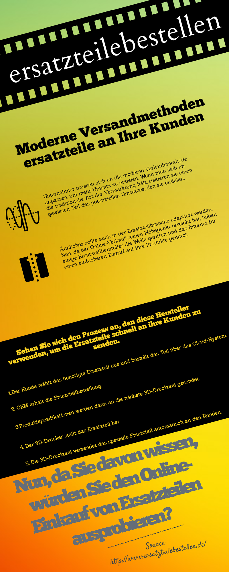 Illustration for article titled Bosch Ersatzteile