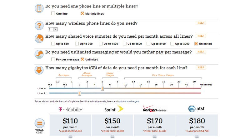 Illustration for article titled This Interactive Tool Shows the Cheapest Wireless Plans for Your Needs