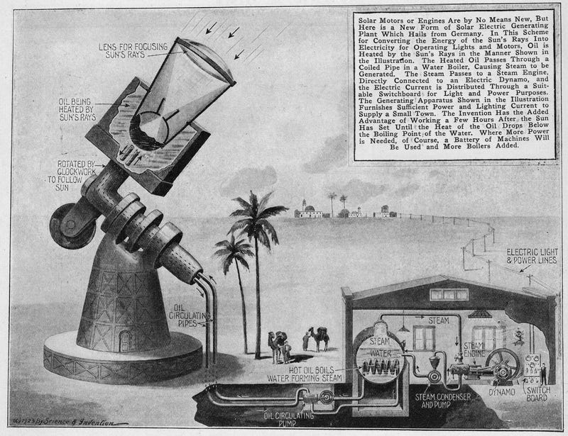 The futuristic solar power plant of a German inventor, as imagined in the October 1923 issue of Science and Invention magazine