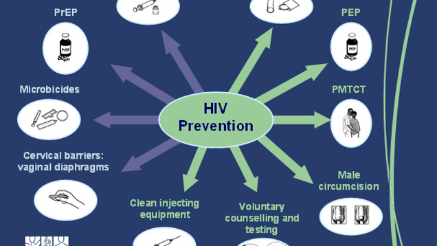 value based intervention for hiv prevention and care Intervention group participants will receive app-based hiv prevention control group participants will be provided with usual care including hiv/stds knowledge brochure and free voluntary counseling services data will be collected at baseline, 6, 12 and 18 months since subject's participation.