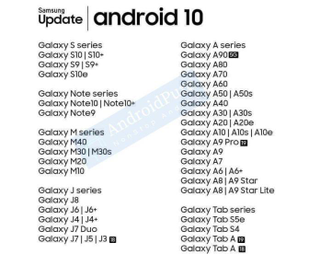 Illustration for article titled That Leaked List of Samsung Devices Getting Android 10 Is Bogus