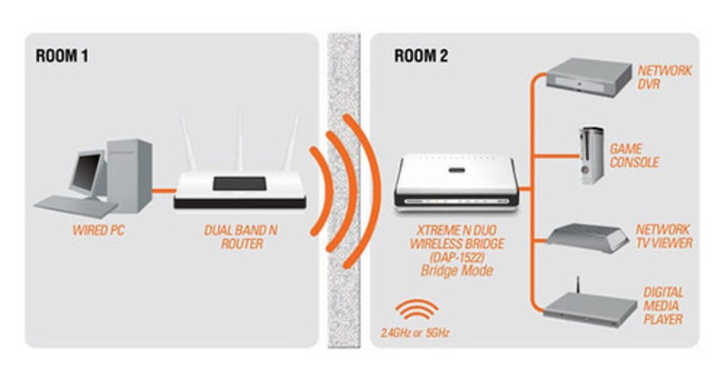 how to go completely wireless in your home