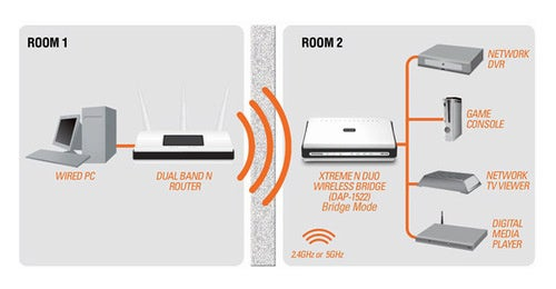 18674pi5ak9a0jpg how to go completely wireless in your home  at gsmx.co