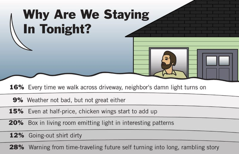 Illustration for article titled Why Are We Staying In Tonight?