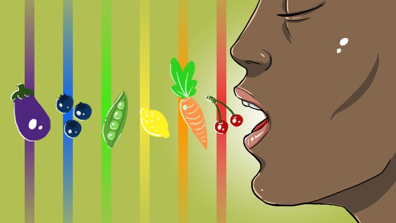 what it means to eat the rainbow