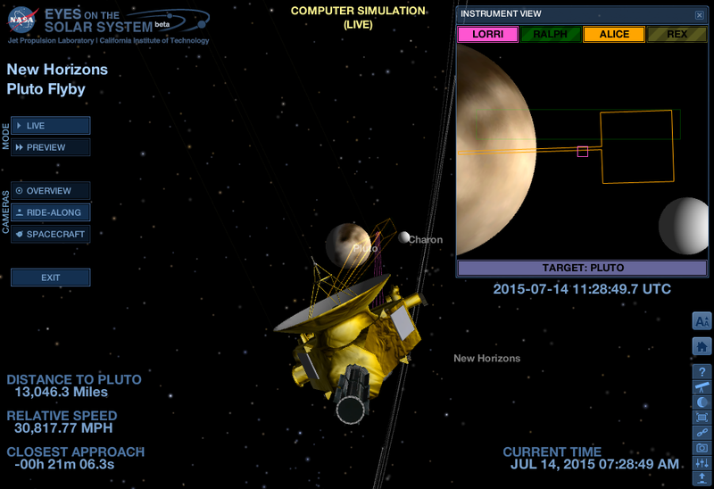 New Horizons Has Made its Closest Approach to Pluto!