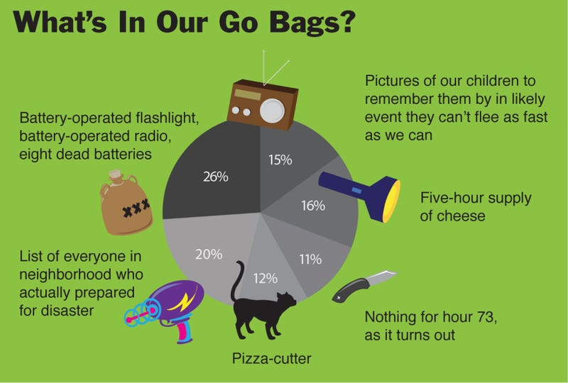 Illustration for article titled What's In Our Go Bags?
