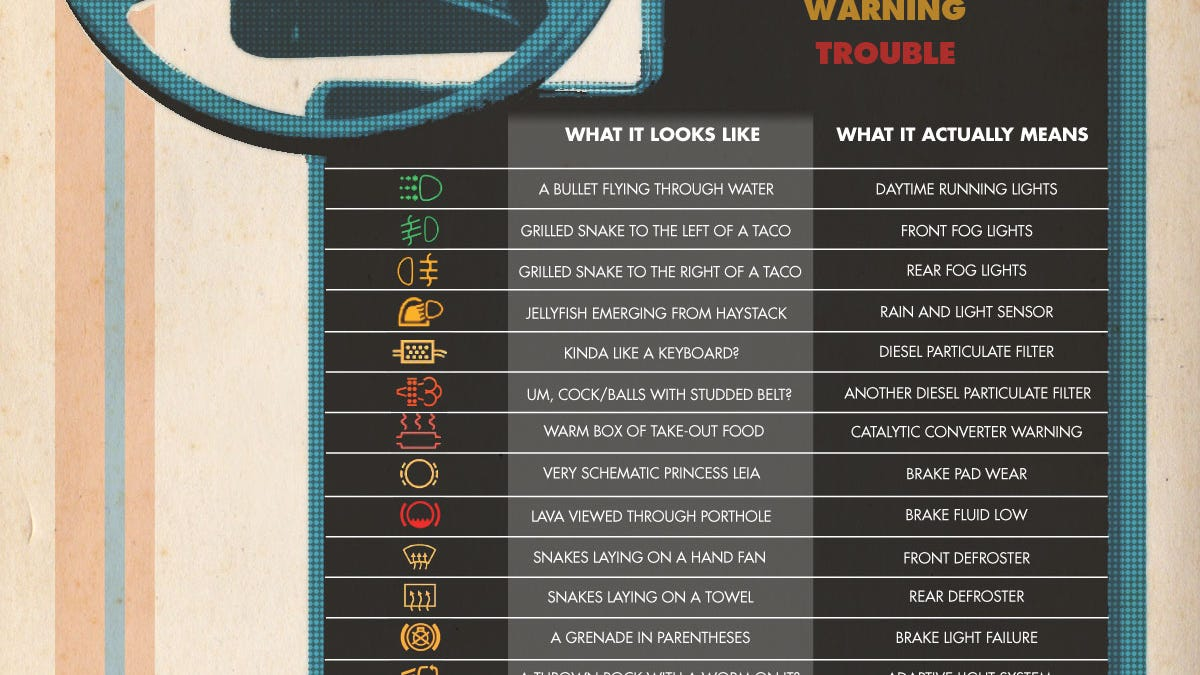 Here's Your Handy Guide To The Most Confusing Warning Lights