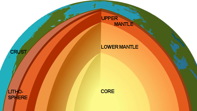 Water Surface From Below Below The Earth's Surface