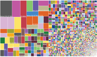 Illustration for article titled What Android Fragmentation Looks Like