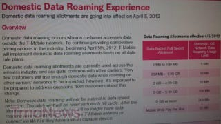 Illustration for article titled T-Mobile Plans to Cap Domestic Data Roaming Starting April 5th