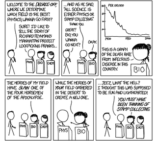Todays Xkcd Finally Takes Physics To Task