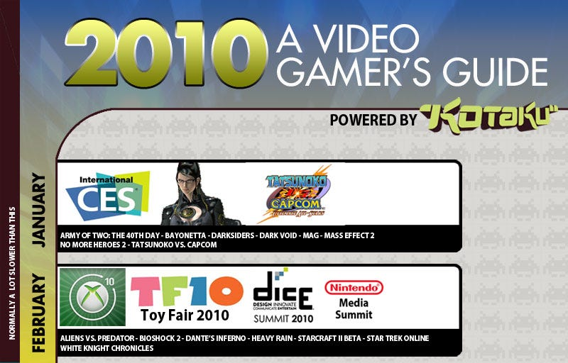 Illustration for article titled 2010: A Video Gamer's Guide