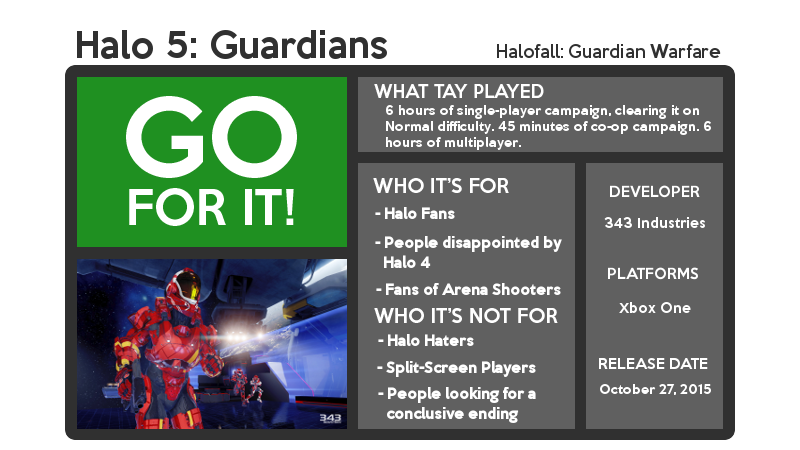 Halo 5: Guardians: The TAY Review