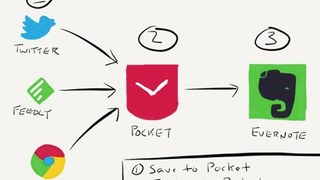 Illustration for article titled Combine Pocket with Evernote for a Clutter-Free, Paperless System