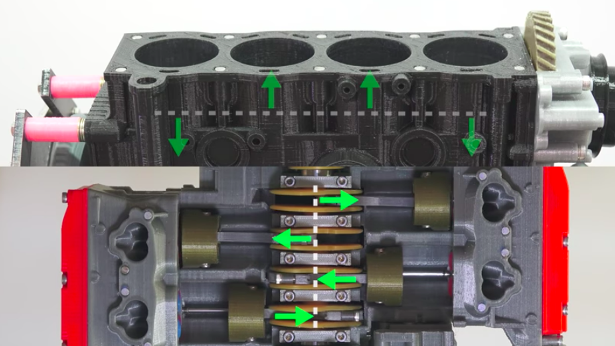 The Pros And Cons Of A Boxer Four Engine Versus An Inline 6 4l Diagram