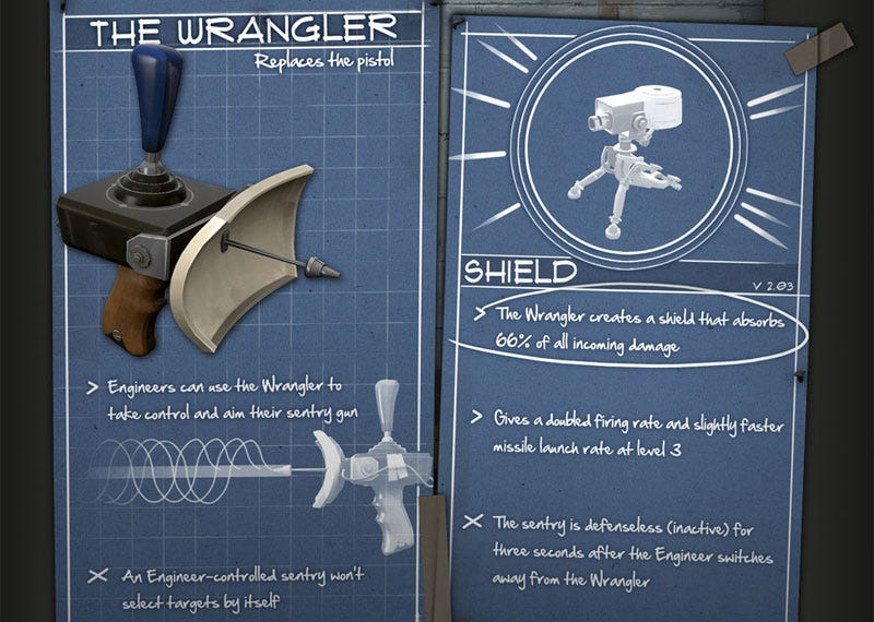 Illustration for article titled Team Fortress 2's Engineer Gets 'The Wrangler,' Total Sentry Control