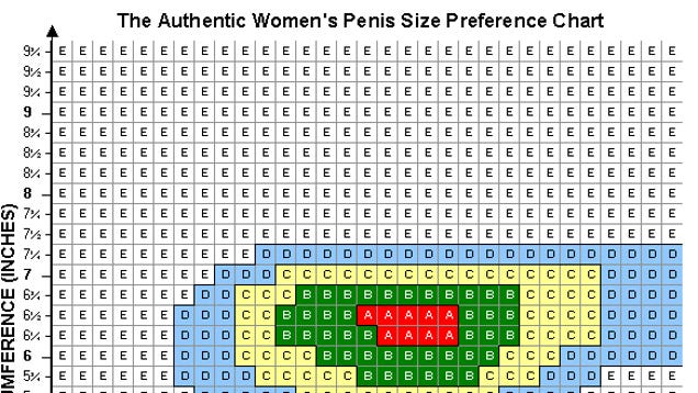Girl, You Have Unrealistic Expectations About Penis Size-6368