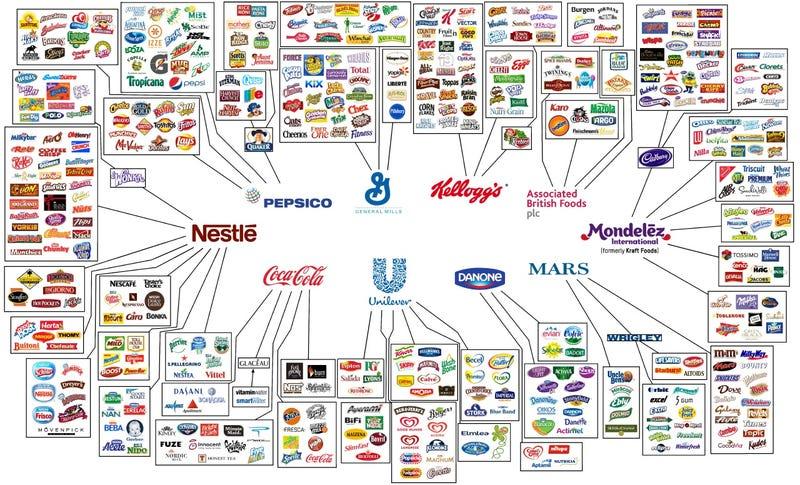 Illustration for article titled Quiénes controlan las mayores marcas del mundo, en gráficos