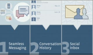Illustration for article titled Facebook Messages: Every Email, Text, and Chat In One Place