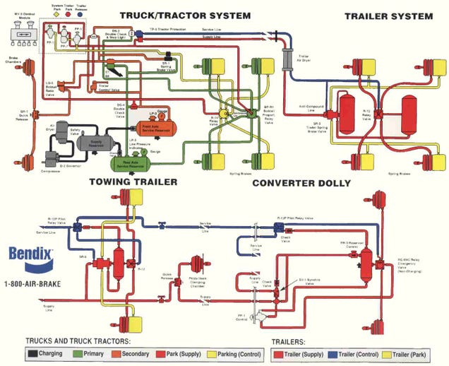 additionally Elr B Kpu in addition Bendix Tabs Trailer Abs Module Users Manual as well Post Thumb in addition Tm. on tractor trailer air brake system diagram