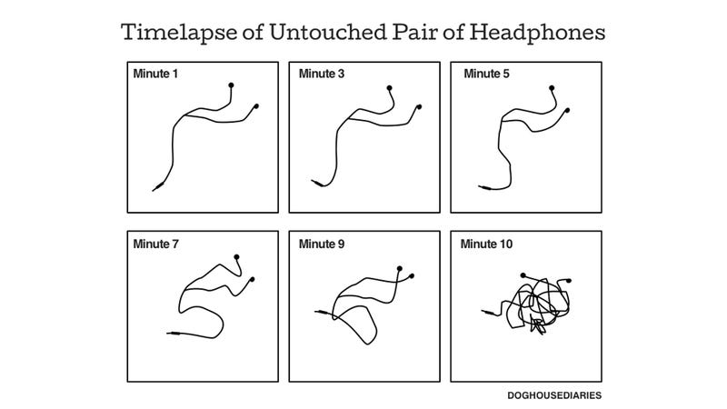 Illustration for article titled Every Single Pair of Freaking Headphones Ends Up Like This