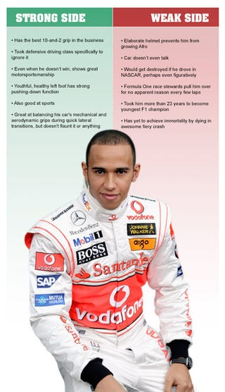 Illustration for article titled Lewis Hamilton