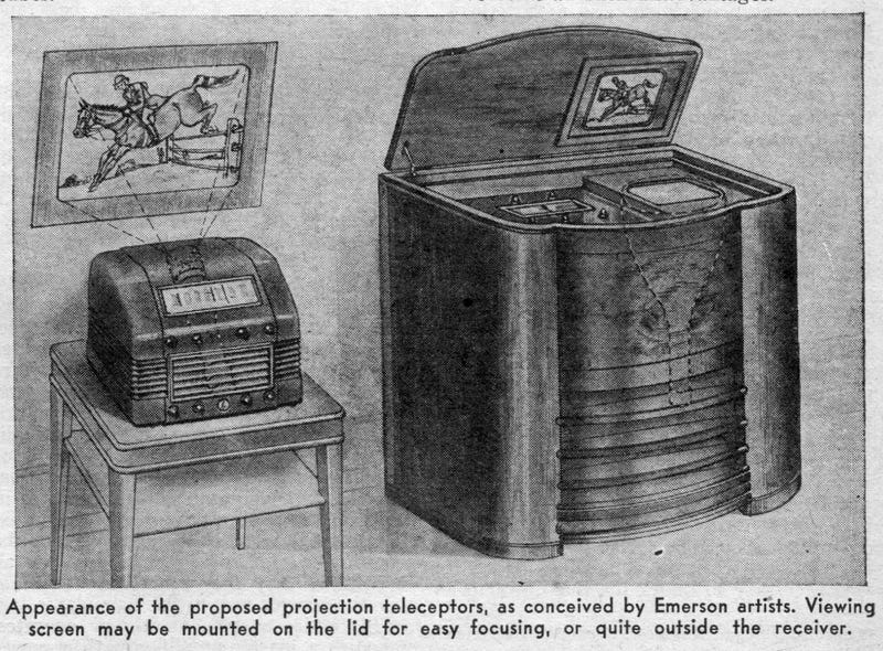 Illustration for article titled 1944's Big Screen TV of the Future Wasn't Much Bigger Than a MacBook