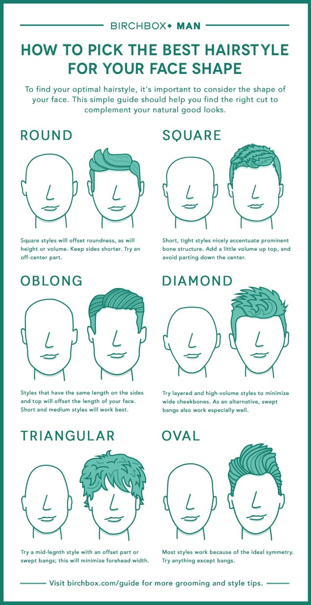 Pick The Best Men S Hairstyle For Your Face With This Chart